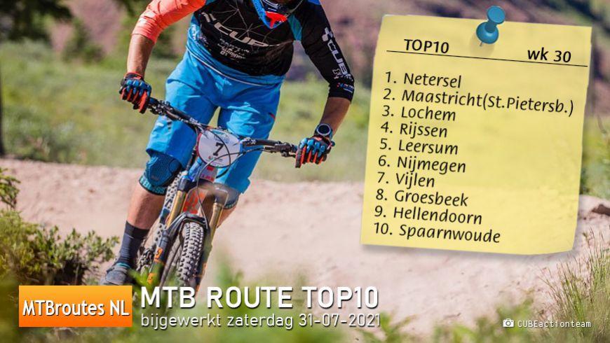 MTBroute TOP10 bijgewerkt 31-07-2021