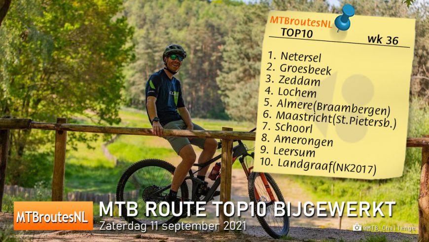 MTBroute TOP10 bijgewerkt 11-09-2021