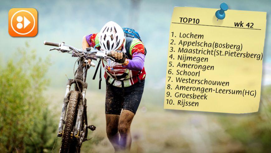 MTBroute TOP10 bijgewerkt 17-10-2020