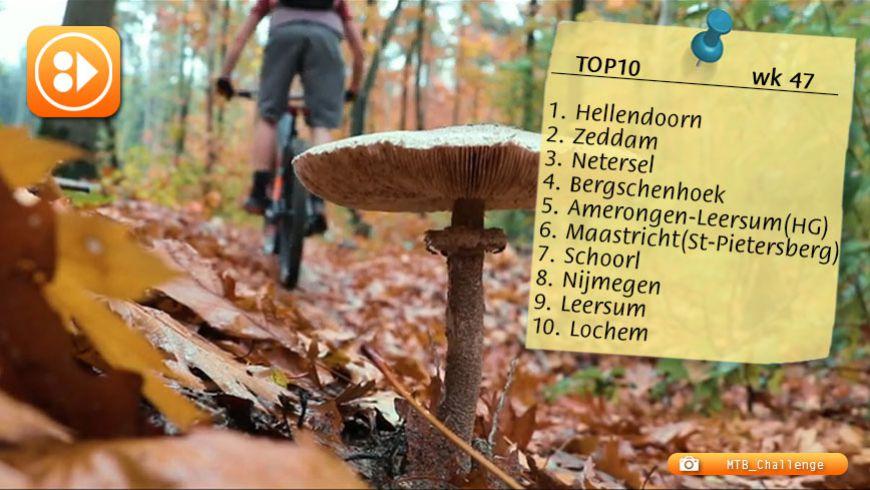 MTBroute TOP10 bijgewerkt 21-11-2020